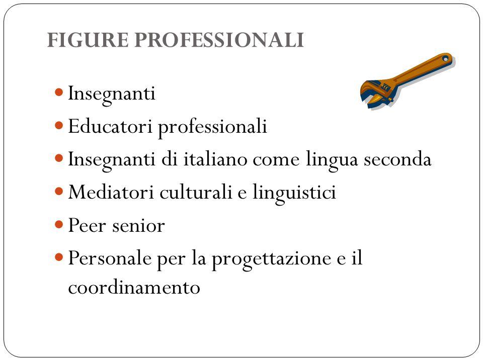 FIGURE PROFESSIONALI Insegnanti Educatori professionali Insegnanti di italiano come lingua seconda Mediatori culturali e linguistici Peer senior Personale per la progettazione e il coordinamento