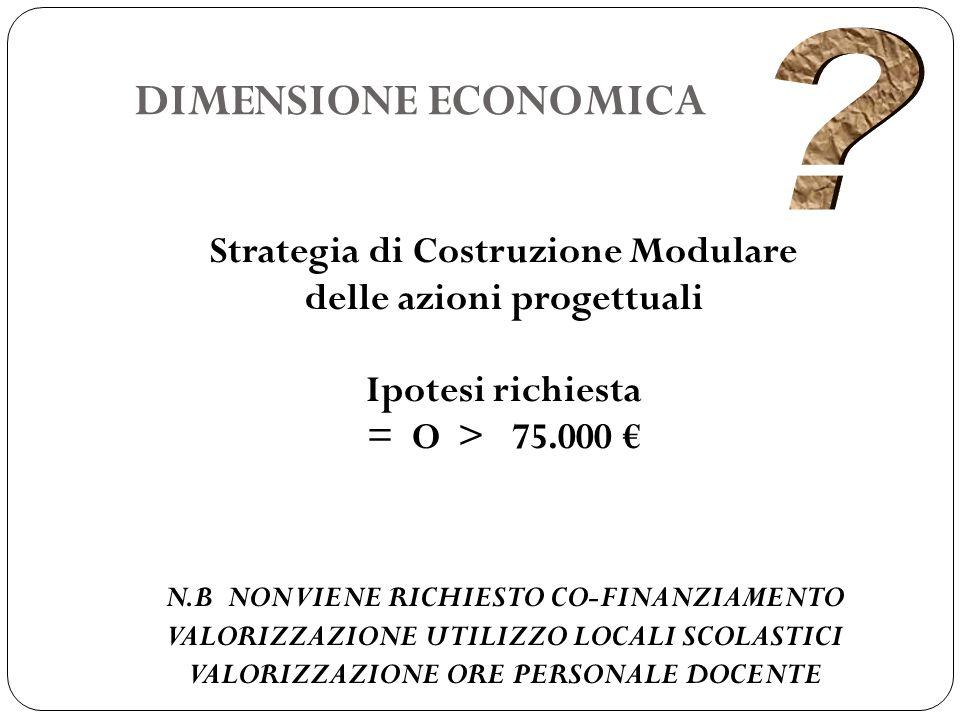 DIMENSIONE ECONOMICA Strategia di Costruzione Modulare delle azioni progettuali Ipotesi richiesta = O > 75.000 € N.B NON VIENE RICHIESTO CO-FINANZIAMENTO VALORIZZAZIONE UTILIZZO LOCALI SCOLASTICI VALORIZZAZIONE ORE PERSONALE DOCENTE