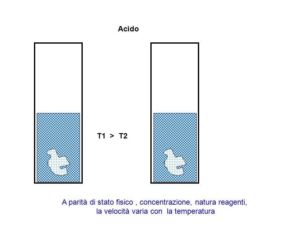 Acido A parità di stato fisico, concentrazione, natura reagenti, la velocità varia con la temperatura T1 > T2
