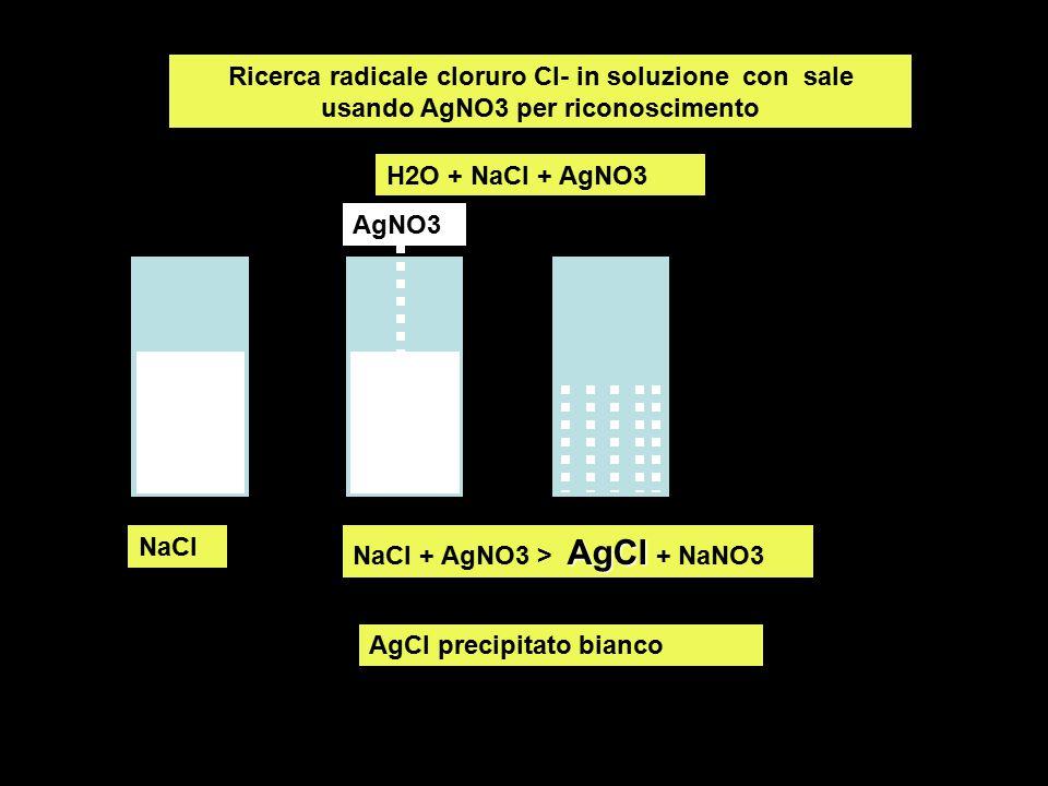 Ricerca radicale cloruro Cl- in soluzione con sale usando AgNO3 per riconoscimento NaCl AgCl NaCl + AgNO3 > AgCl + NaNO3 H2O + NaCl + AgNO3 AgNO3 AgCl