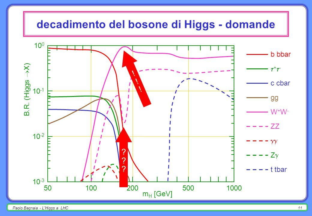 Paolo Bagnaia - L Higgs a LHC10 decadimento del bosone di Higgs