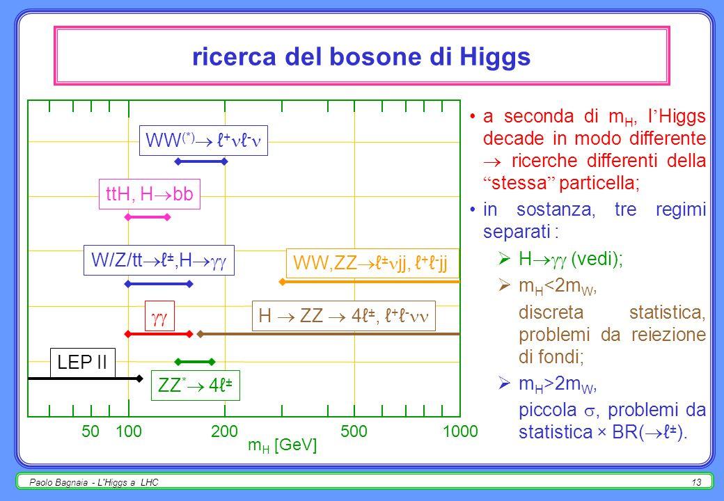 Paolo Bagnaia - L Higgs a LHC12 larghezza del bosone di Higgs ~m H 3 a m H  1.4 TeV non è più una particella .