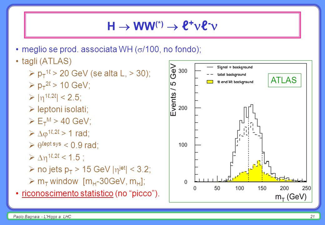 Paolo Bagnaia - L Higgs a LHC20 H  Z Z*  4 ℓ ± - 3  (risoluzione di massa) in GeV, in funzione di m H ; Low = 10 33 cm -2 s -1 ; High = 10 34 cm -2 s -1.