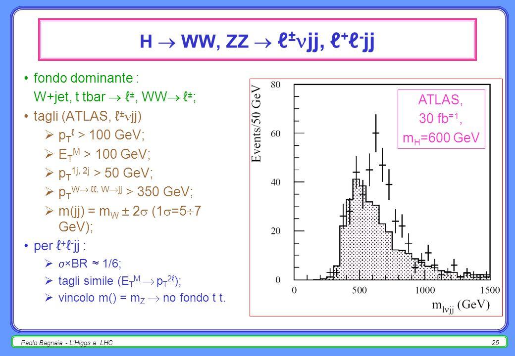 Paolo Bagnaia - L Higgs a LHC24 H  ZZ  4 ℓ ±, ℓ + ℓ - - 2 : m H > 600 GeV canale ℓ + ℓ - ; fondo dominante : Z/  * Z/  *  4ℓ ± (come a LEP II); tagli (ATLAS)  p T 1ℓ,2ℓ > 40 GeV;  |  1ℓ,2ℓ | < 2.5  nessun altro ℓ ± ;  m( ℓ + ℓ - ) = m Z ± 6 GeV;  p T ℓℓ > m H – 350 GeV;  E T M > 150 GeV;   1 jet a |  | > 2.