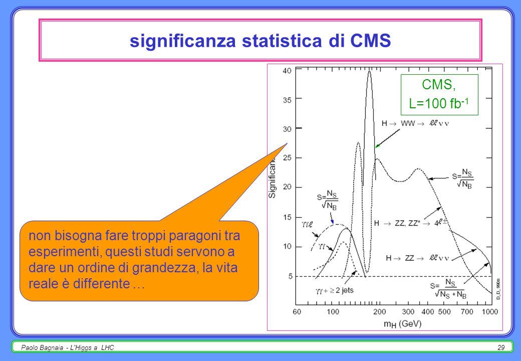 Paolo Bagnaia - L Higgs a LHC28 significanza statistica per ricerca di higgs Significanza statistica (s/  b) H , WH, ttH (H  ) ttH (H  bb) H  ZZ (*)  4 ℓ ± H  WW (*)  ℓ + ℓ - H  ZZ  ℓ + ℓ - H  WW  ℓ ± jj totale 100 1000 1 10 100 55 m H [GeV] ATLAS  Ldt = 100 fb -1 in realtà, nel MS, 30 fb -1 sono sufficienti per 5  …