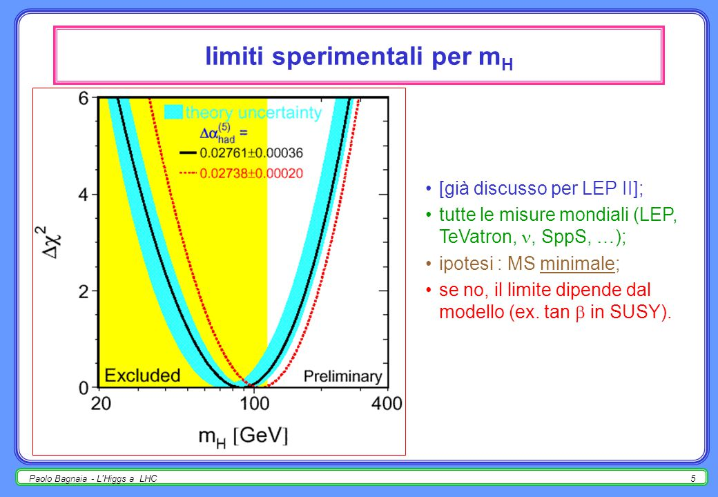Paolo Bagnaia - L Higgs a LHC4 limiti teorici per m H la massa del bosone di Higgs è un parametro libero del MS; però, la richiesta di non violazione dell'unitarietà pone un limite superiore m H < 1 TeV (approx.); la ulteriore richiesta che il MS abbia consistenza fino ad una certa scala di massa  pone un limite superiore a m H (funzione di  ); la stabilità del vuoto pone un limite inferiore a m H.