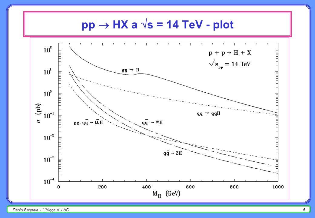 Paolo Bagnaia - L Higgs a LHC5 [già discusso per LEP II]; tutte le misure mondiali (LEP, TeVatron,, SppS, …); ipotesi : MS minimale; se no, il limite dipende dal modello (ex.