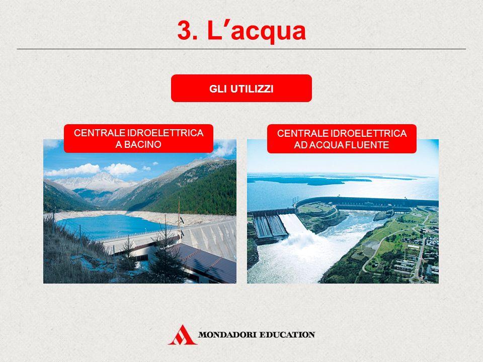 3. L'acqua Centrale delle Tre Gole, sul corso dello Yang-Tse-Kiang (Cina) VANTAGGI L'acqua è una fonte di energia rinnovabile, economica e pulita. SVA