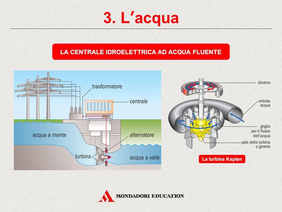 3. L'acqua LA CENTRALE IDROELETTRICA A BACINO La turbina Pelton