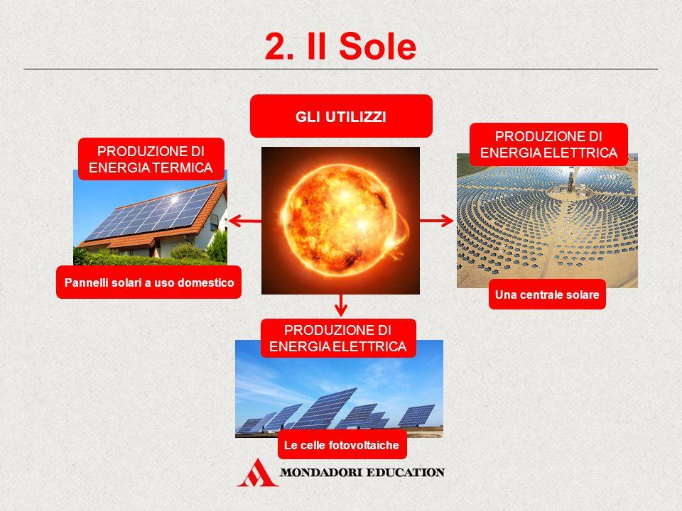 2. Il Sole L'irraggiamento in Europa VANTAGGI Fonte rinnovabile che può essere sfruttata senza limiti. Non produce inquinamento. È disponibile ovunque