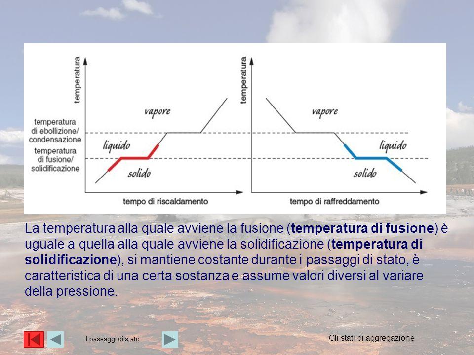 La temperatura alla quale avviene la fusione (temperatura di fusione) è uguale a quella alla quale avviene la solidificazione (temperatura di solidifi