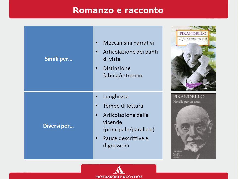 Romanzo e racconto Simili per… Meccanismi narrativi Articolazione dei punti di vista Distinzione fabula/intreccio Diversi per… Lunghezza Tempo di lett