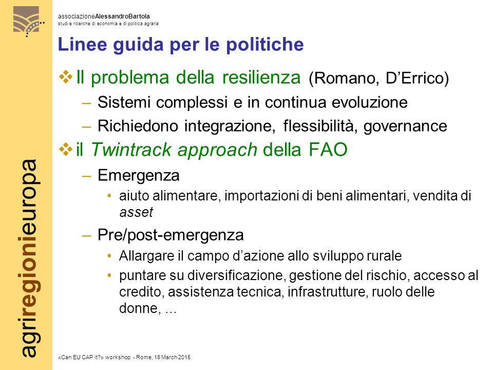 agriregionieuropa associazioneAlessandroBartola studi e ricerche di economia e di politica agraria «Can EU CAP it?» workshop - Rome, 18 March 2015 Lin