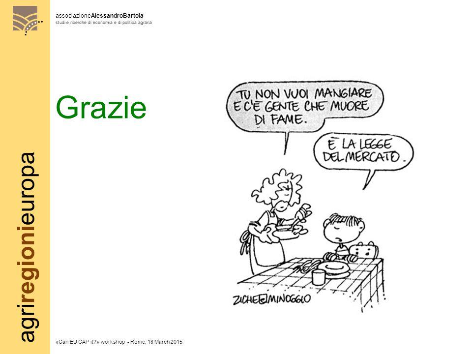 agriregionieuropa associazioneAlessandroBartola studi e ricerche di economia e di politica agraria «Can EU CAP it?» workshop - Rome, 18 March 2015 Gra