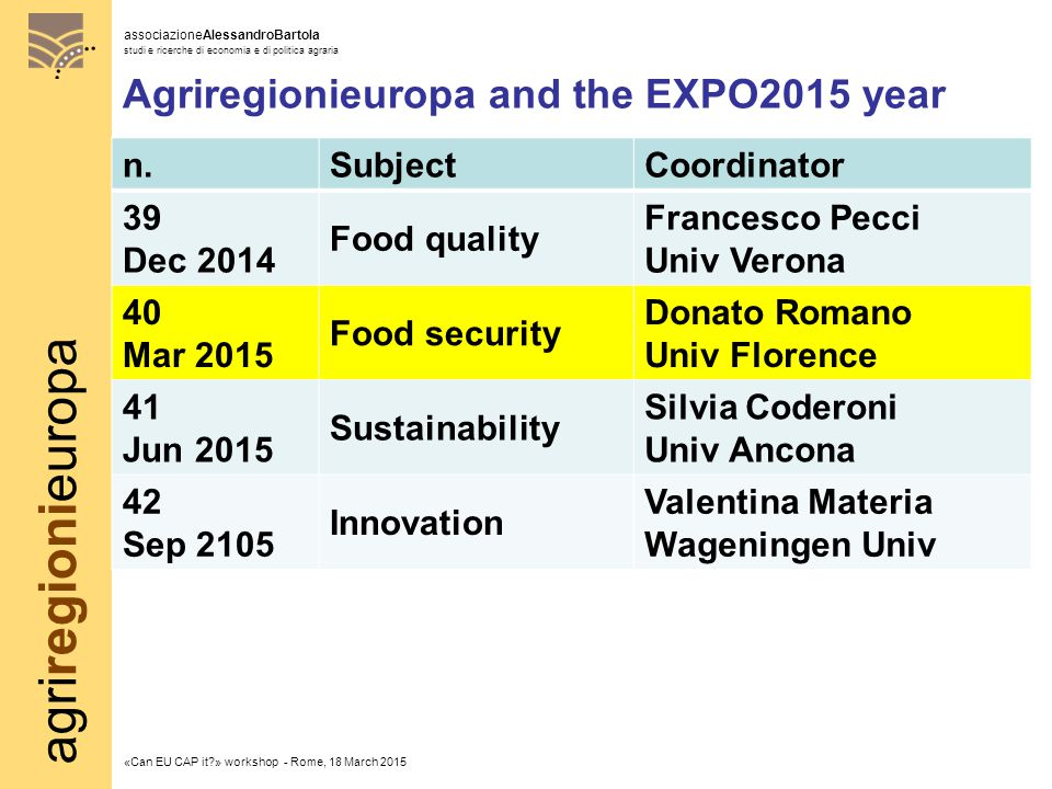 agriregionieuropa associazioneAlessandroBartola studi e ricerche di economia e di politica agraria «Can EU CAP it » workshop - Rome, 18 March 2015 Agriregionieuropa and the EXPO2015 year n.SubjectCoordinator 39 Dec 2014 Food quality Francesco Pecci Univ Verona 40 Mar 2015 Food security Donato Romano Univ Florence 41 Jun 2015 Sustainability Silvia Coderoni Univ Ancona 42 Sep 2105 Innovation Valentina Materia Wageningen Univ