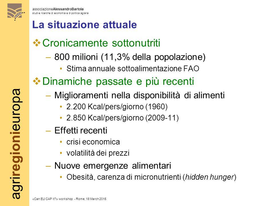 agriregionieuropa associazioneAlessandroBartola studi e ricerche di economia e di politica agraria «Can EU CAP it?» workshop - Rome, 18 March 2015 La