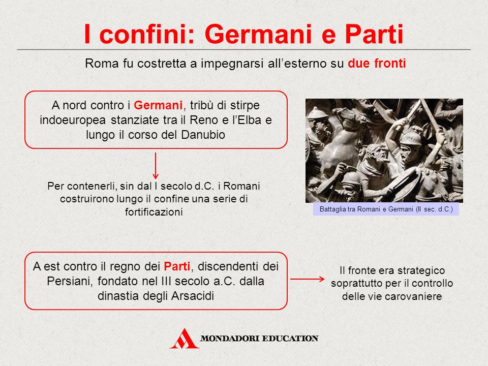 I confini: Germani e Parti Roma fu costretta a impegnarsi all'esterno su due fronti A nord contro i Germani, tribù di stirpe indoeuropea stanziate tra
