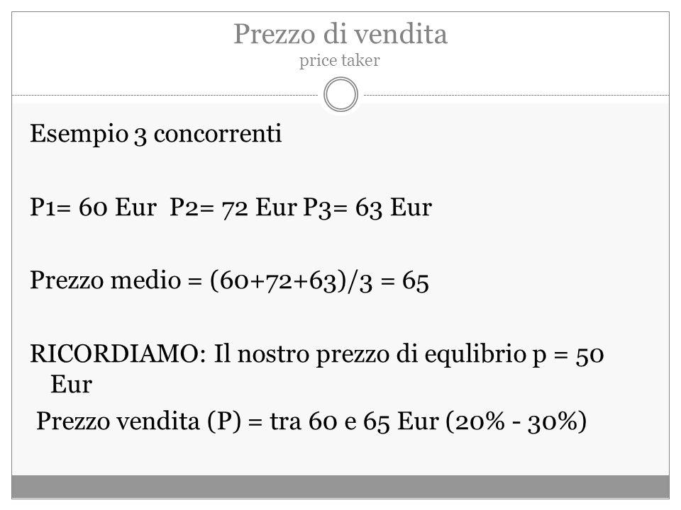 Prezzo di vendita price taker Esempio 3 concorrenti P1= 60 Eur P2= 72 Eur P3= 63 Eur Prezzo medio = (60+72+63)/3 = 65 RICORDIAMO: Il nostro prezzo di equlibrio p = 50 Eur Prezzo vendita (P) = tra 60 e 65 Eur (20% - 30%)
