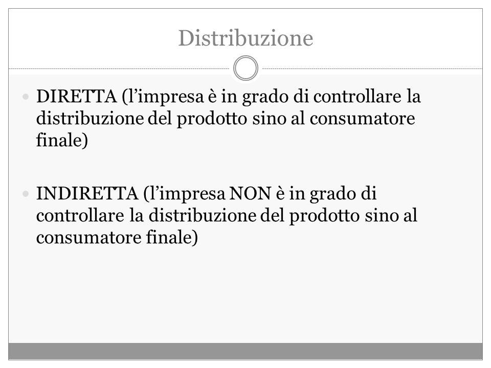 Distribuzione DIRETTA (l'impresa è in grado di controllare la distribuzione del prodotto sino al consumatore finale) INDIRETTA (l'impresa NON è in grado di controllare la distribuzione del prodotto sino al consumatore finale)