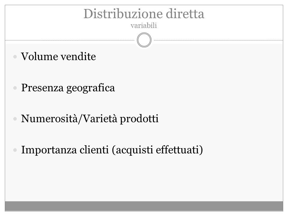 Distribuzione diretta variabili Volume vendite Presenza geografica Numerosità/Varietà prodotti Importanza clienti (acquisti effettuati)