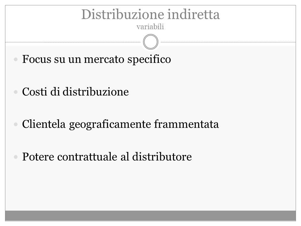 Distribuzione indiretta variabili Focus su un mercato specifico Costi di distribuzione Clientela geograficamente frammentata Potere contrattuale al distributore