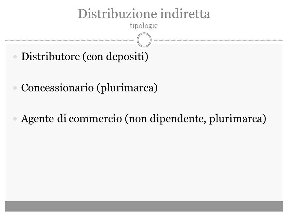 Distribuzione indiretta tipologie Distributore (con depositi) Concessionario (plurimarca) Agente di commercio (non dipendente, plurimarca)