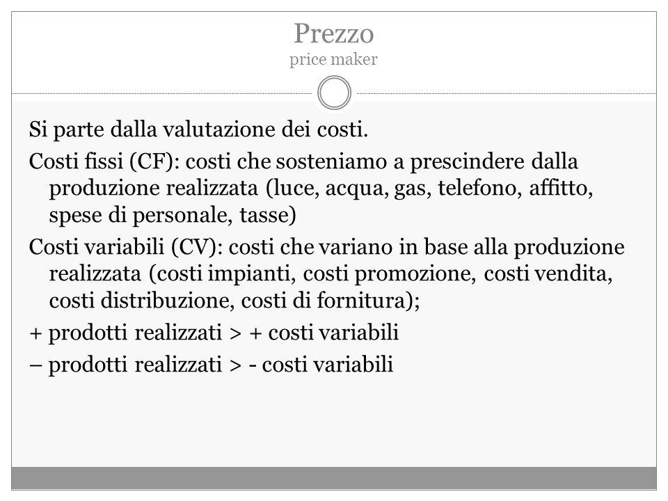 Prezzo price maker Si parte dalla valutazione dei costi.