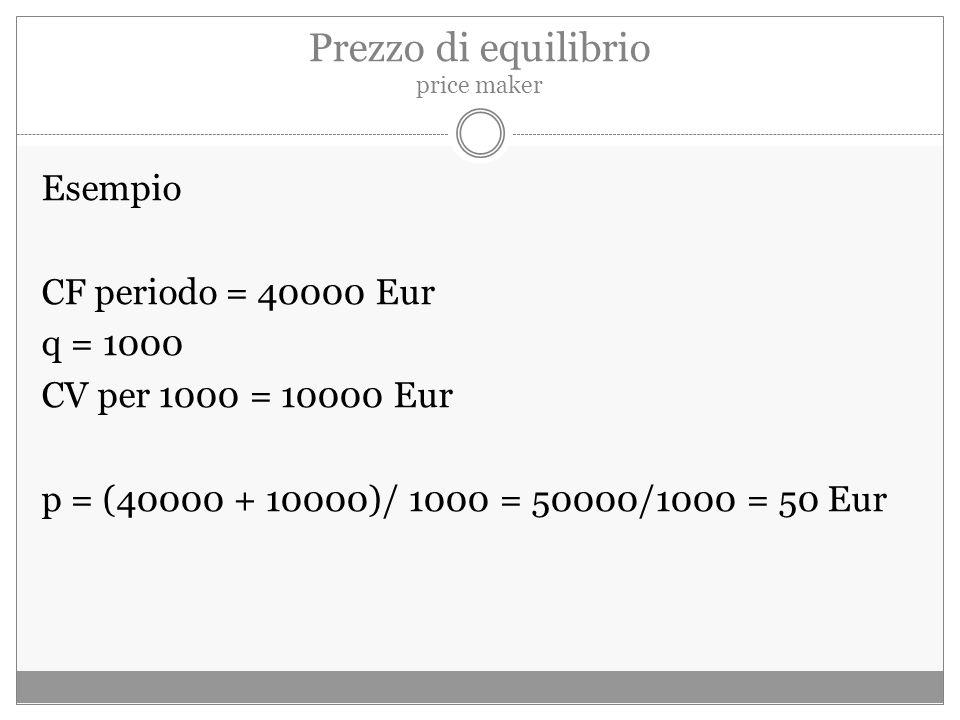 Prezzo di equilibrio price maker Esempio CF periodo = 40000 Eur q = 1000 CV per 1000 = 10000 Eur p = (40000 + 10000)/ 1000 = 50000/1000 = 50 Eur