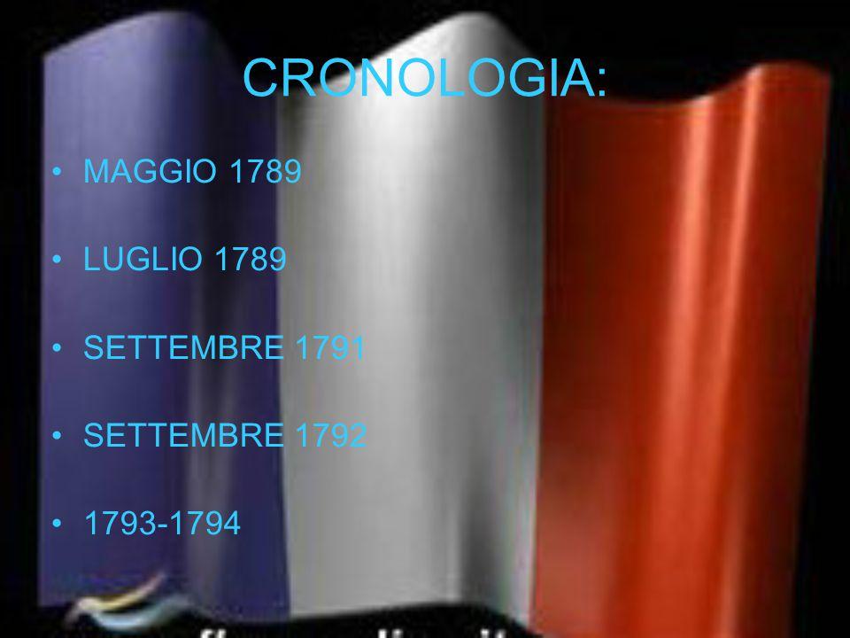 CRONOLOGIA: MAGGIO 1789 LUGLIO 1789 SETTEMBRE 1791 SETTEMBRE 1792 1793-1794