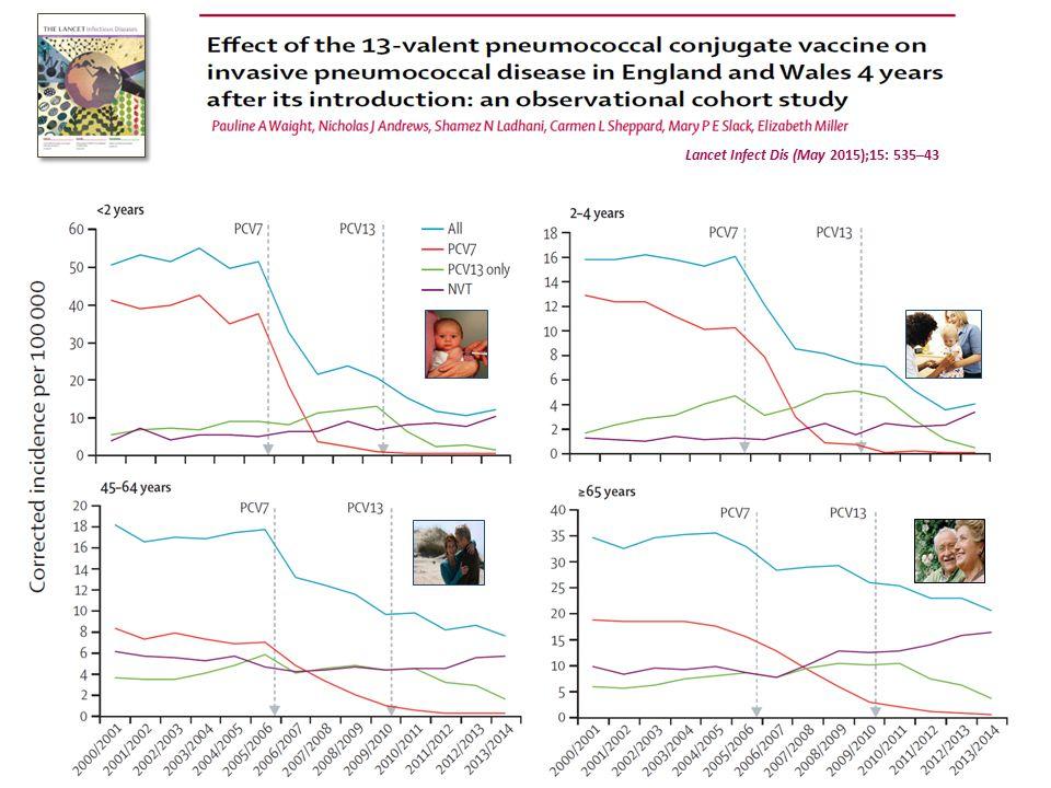 Lancet Infect Dis (May 2015);15: 535–43