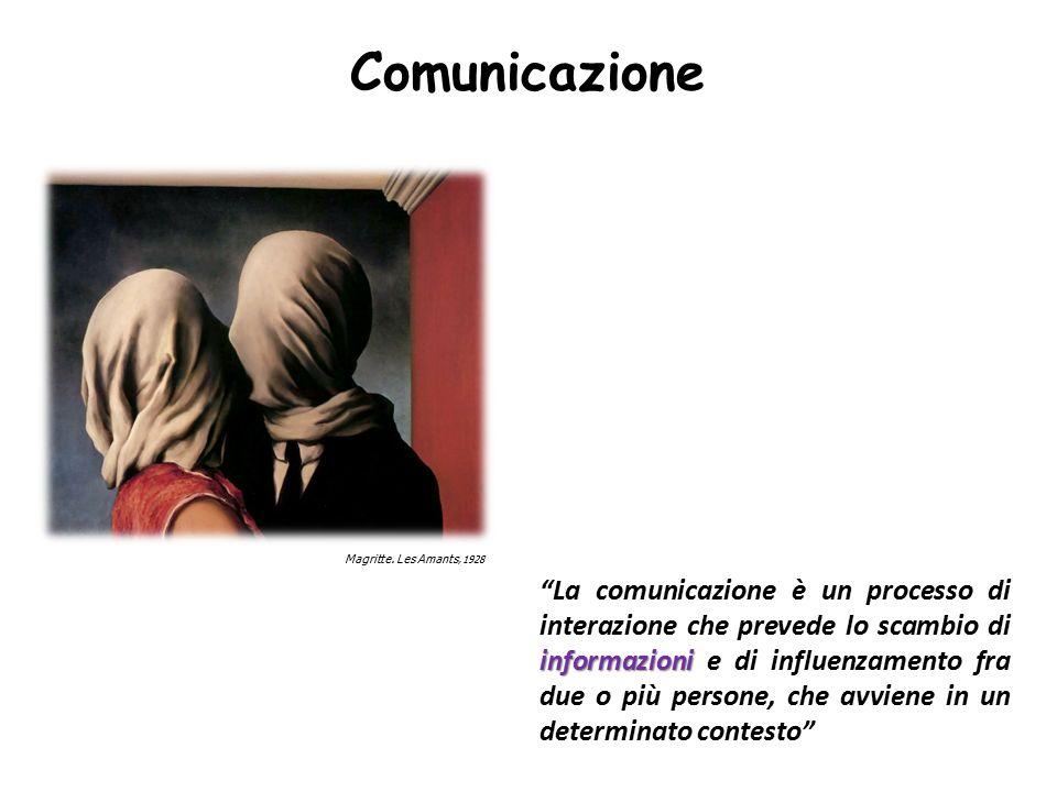 """Magritte. Les Amants, 1928 Comunicazione informazioni """"La comunicazione è un processo di interazione che prevede lo scambio di informazioni e di influ"""