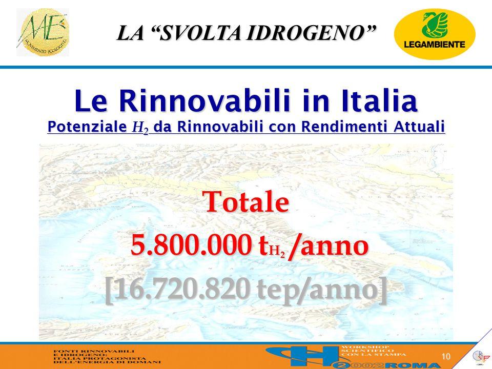 """LA """"SVOLTA IDROGENO"""" 10 Le Rinnovabili in Italia Potenziale H 2 da Rinnovabili con Rendimenti Attuali Totale 5.800.000 t H 2 /anno 5.800.000 t H 2 /an"""