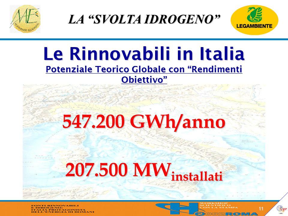 """LA """"SVOLTA IDROGENO"""" 11 Le Rinnovabili in Italia Potenziale Teorico Globale con """"Rendimenti Obiettivo"""" 547.200 GWh/anno 207.500 MW installati"""