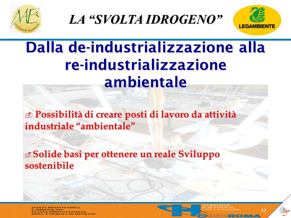 LA SVOLTA IDROGENO 17 Dalla de-industrializzazione alla re-industrializzazione ambientale  Possibilità di creare posti di lavoro da attività industriale ambientale  Solide basi per ottenere un reale Sviluppo sostenibile