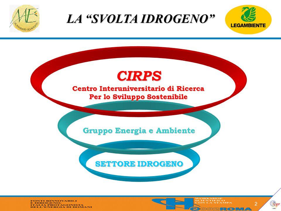 LA SVOLTA IDROGENO 2 SETTORE IDROGENO Gruppo Energia e Ambiente CIRPS Centro Interuniversitario di Ricerca Per lo Sviluppo Sostenibile