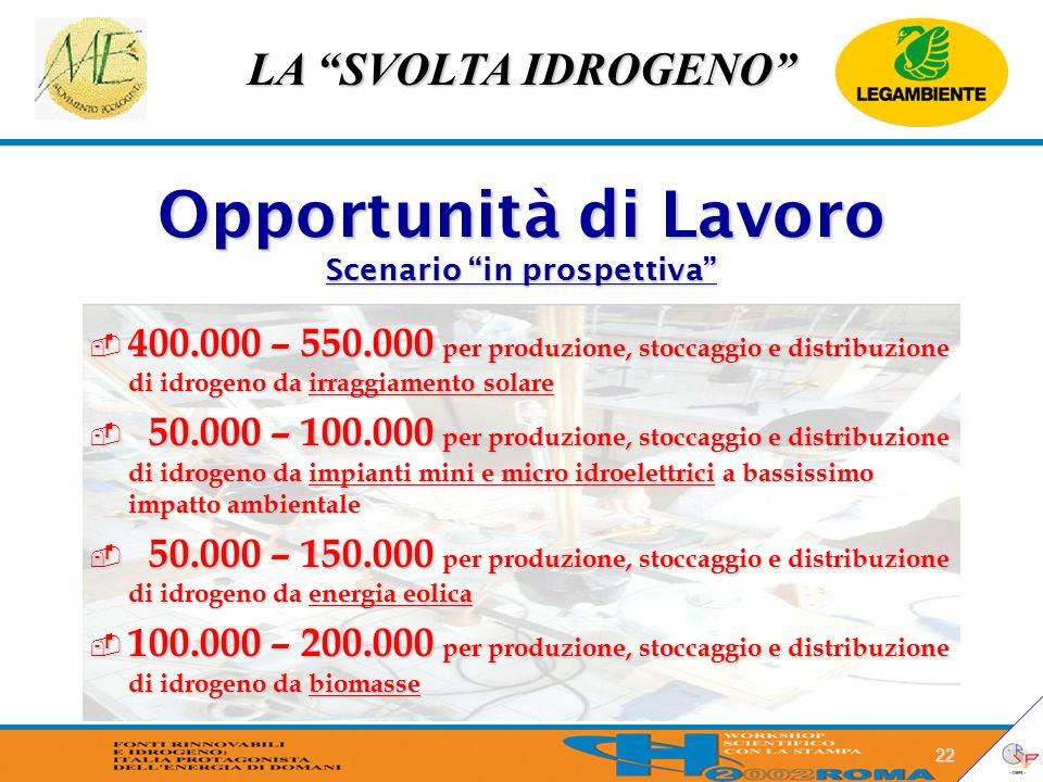 """LA """"SVOLTA IDROGENO"""" 22 Opportunità di Lavoro Scenario """"in prospettiva""""  400.000 – 550.000 per produzione, stoccaggio e distribuzione di idrogeno da"""