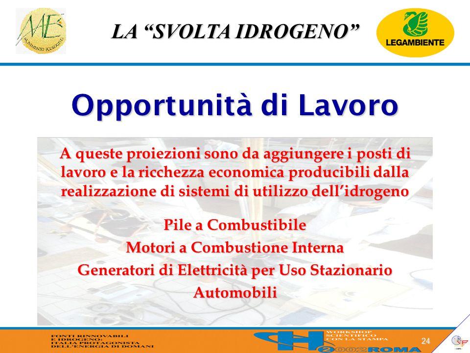 """LA """"SVOLTA IDROGENO"""" 24 Opportunità di Lavoro A queste proiezioni sono da aggiungere i posti di lavoro e la ricchezza economica producibili dalla real"""