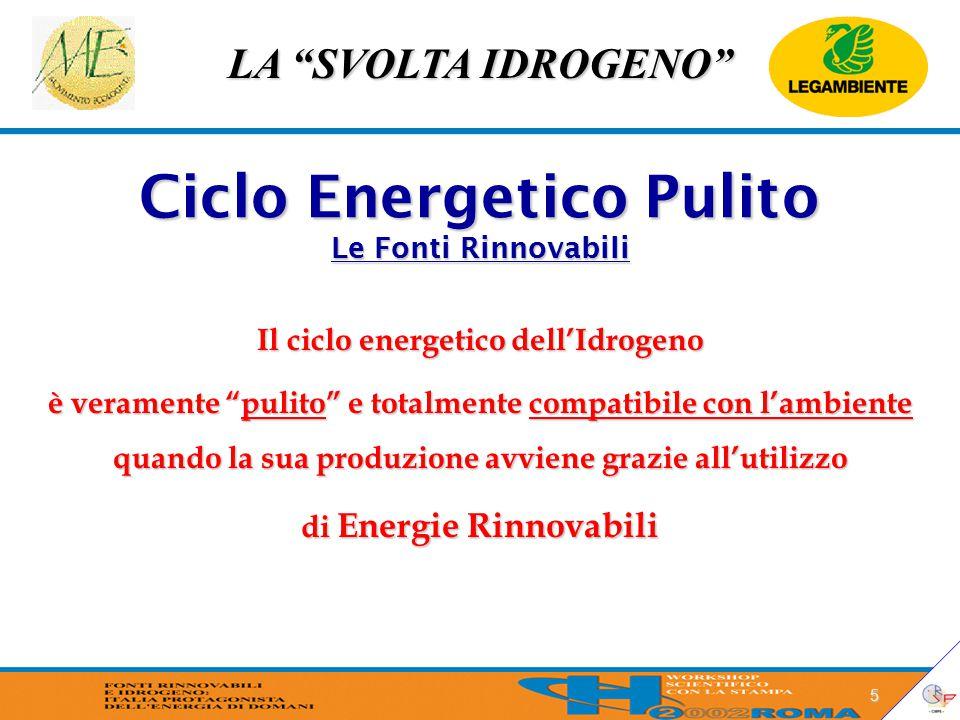 5 Ciclo Energetico Pulito Le Fonti Rinnovabili Il ciclo energetico dell'Idrogeno è veramente pulito e totalmente compatibile con l'ambiente quando la sua produzione avviene grazie all'utilizzo di Energie Rinnovabili