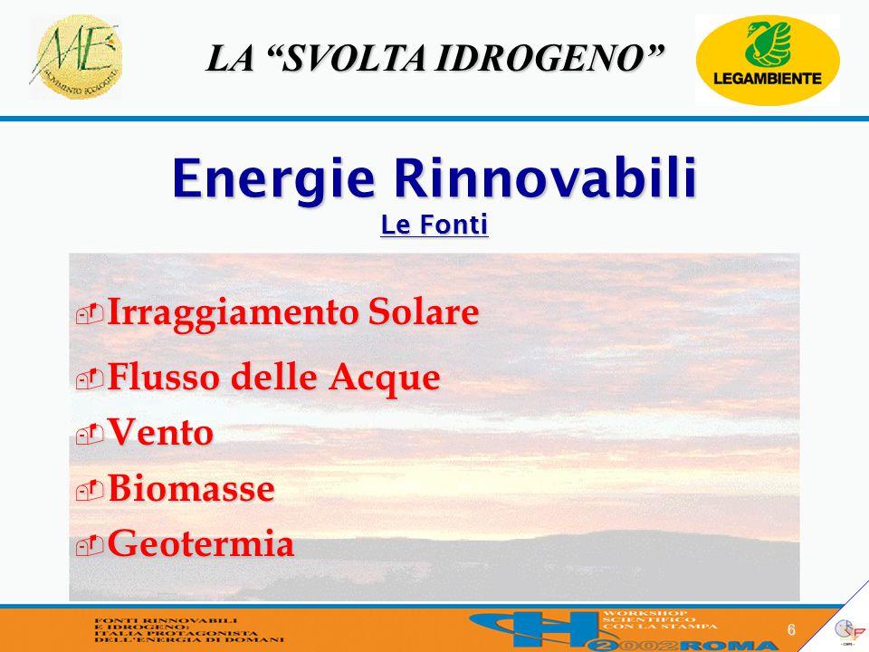 LA SVOLTA IDROGENO 7 Le Rinnovabili in Italia Potenziale Teorico Globale L'Italia ha grandi risorse in termini di energie rinnovabili Si considerano due diversi potenziali:  Con attuale livello tecnologico e di rendimento  Con un evoluto livello tecnologico e un rendimento obiettivo * rendimento obiettivo * *Definiamo rendimento obiettivo quello ottenibile con una consistente attività di ricerca