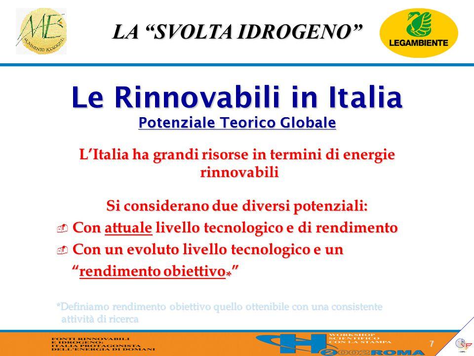 LA SVOLTA IDROGENO 8 Le Rinnovabili in Italia Potenziale Teorico Globale con Rendimenti Attuali Il potenziale è stato ottenuto considerando vincoli socio – ambientali 325.100 GWh/anno 136.800 MW installati