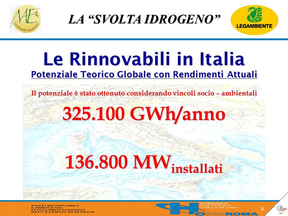 """LA """"SVOLTA IDROGENO"""" 8 Le Rinnovabili in Italia Potenziale Teorico Globale con Rendimenti Attuali Il potenziale è stato ottenuto considerando vincoli"""
