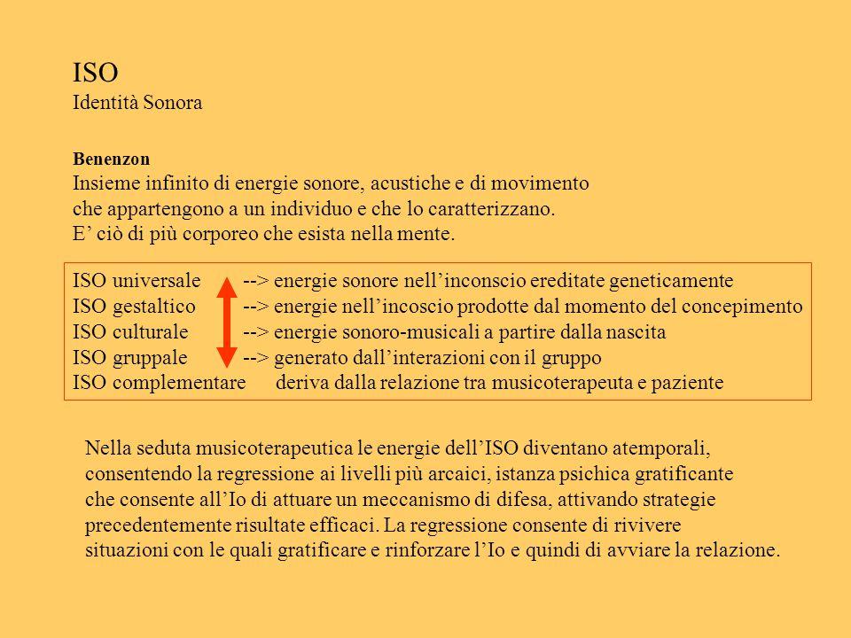 ISO Identità Sonora Benenzon Insieme infinito di energie sonore, acustiche e di movimento che appartengono a un individuo e che lo caratterizzano.