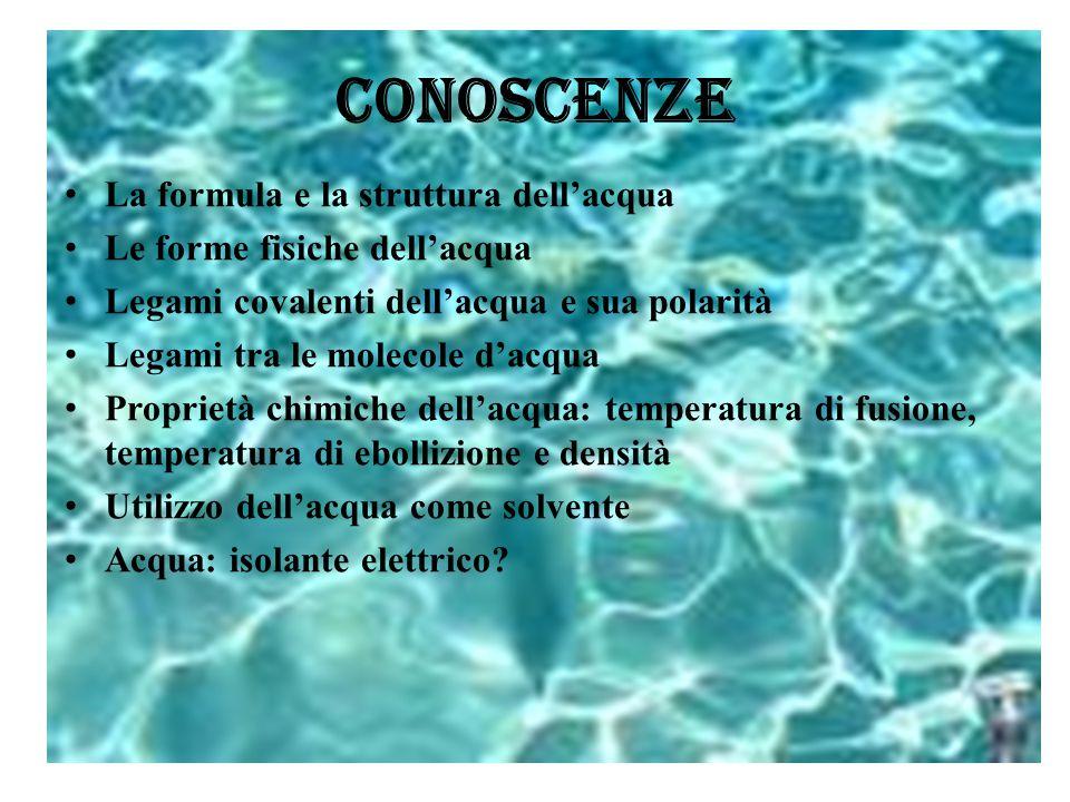 CONOSCENZE La formula e la struttura dell'acqua Le forme fisiche dell'acqua Legami covalenti dell'acqua e sua polarità Legami tra le molecole d'acqua