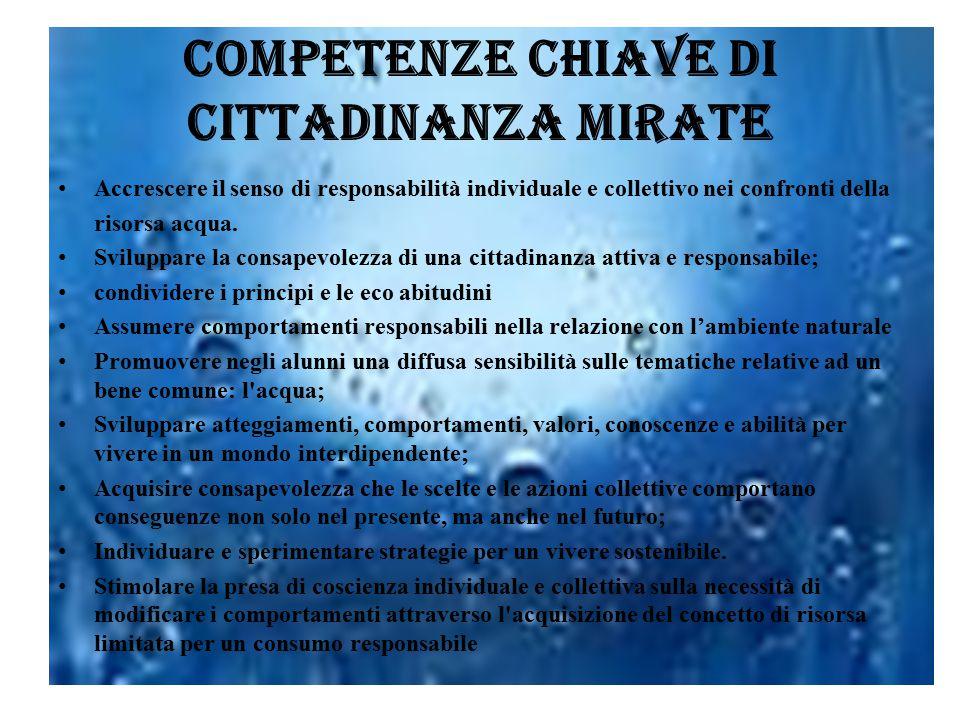 Competenze chiave di cittadinanza mirate Accrescere il senso di responsabilità individuale e collettivo nei confronti della risorsa acqua. Sviluppare