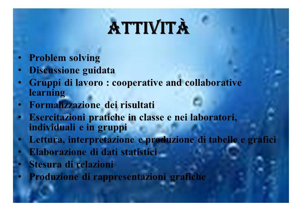 Attività Problem solving Discussione guidata Gruppi di lavoro : cooperative and collaborative learning Formalizzazione dei risultati Esercitazioni pra