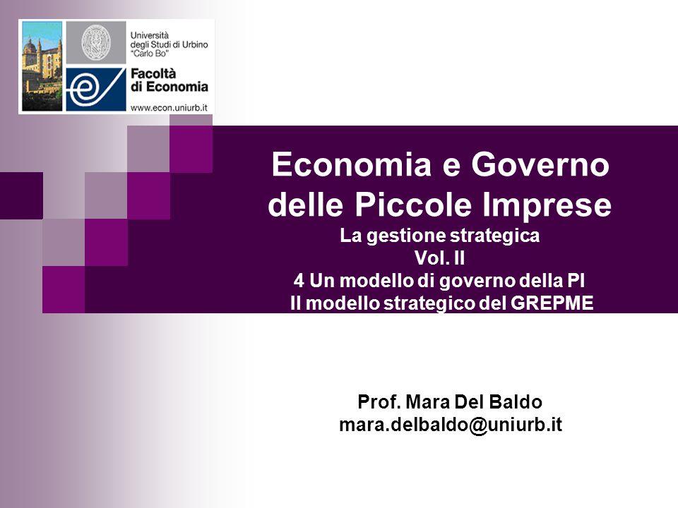 Economia e Governo delle Piccole Imprese La gestione strategica Vol. II 4 Un modello di governo della PI Il modello strategico del GREPME Prof. Mara D