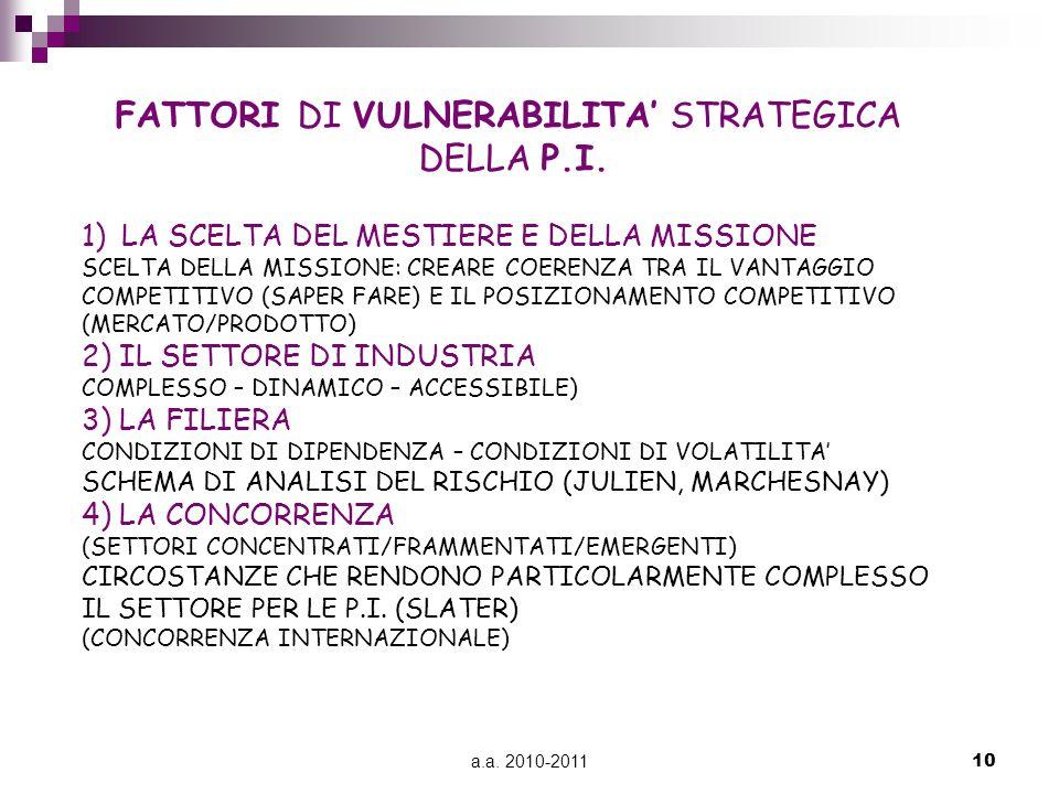a.a. 2010-201110 FATTORI DI VULNERABILITA' STRATEGICA DELLA P.I.
