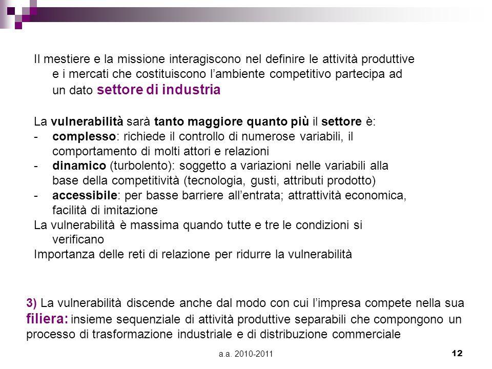 a.a. 2010-201112 Il mestiere e la missione interagiscono nel definire le attività produttive e i mercati che costituiscono l'ambiente competitivo part