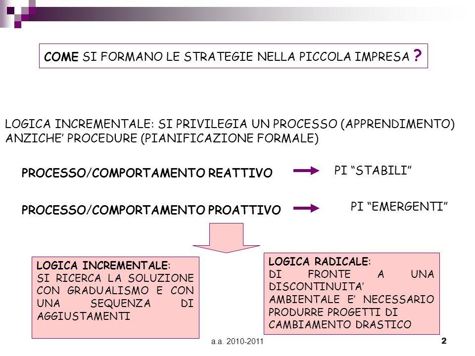a.a.2010-201113 Rischi di dipendenza e di volatilità commerciale e tecnologica Vedi Fig.