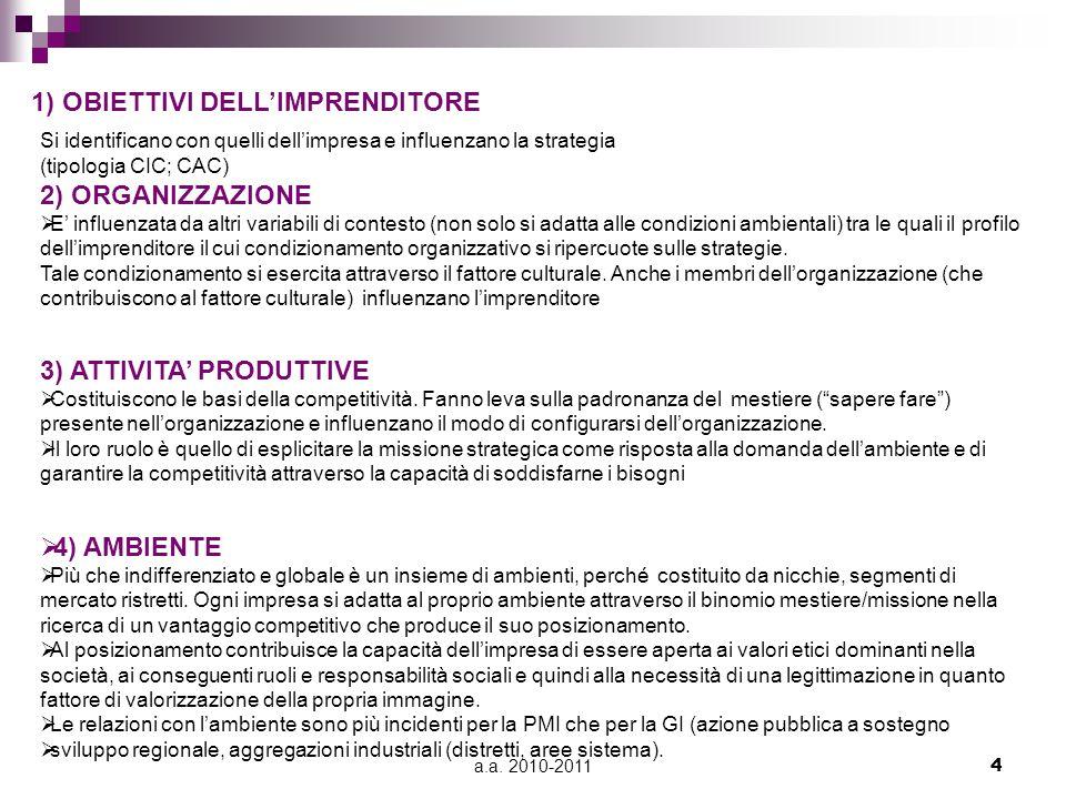 a.a. 2010-20114 1) OBIETTIVI DELL'IMPRENDITORE Si identificano con quelli dell'impresa e influenzano la strategia (tipologia CIC; CAC) 2) ORGANIZZAZIO
